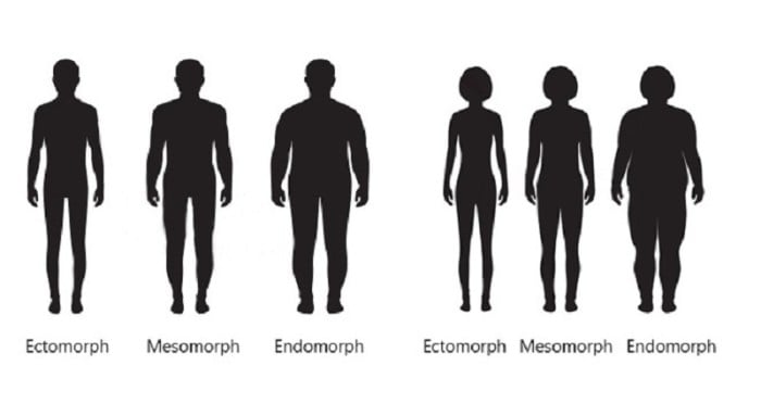 Exercise Correctly According To Your Body Type