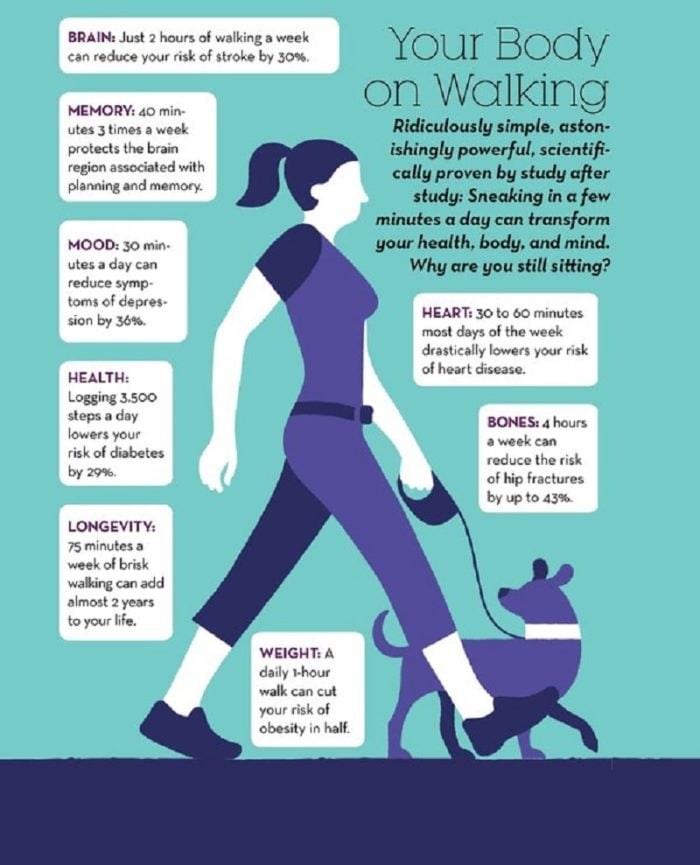 Your Body On Walking! 10 Things That Happen To Your Body When You Walk