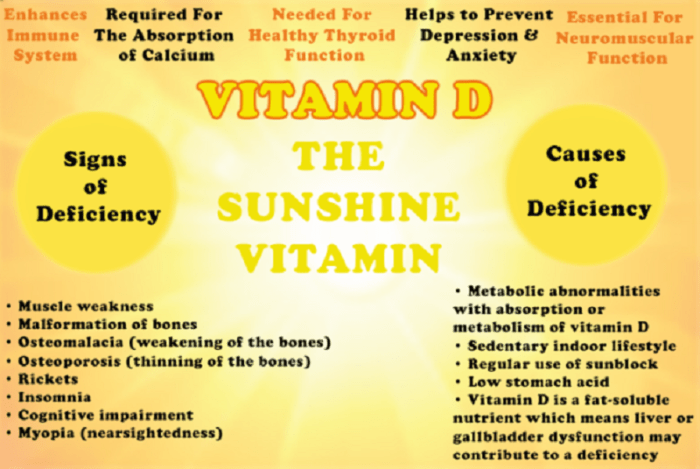 Vitamin D Sun Vs Tanning Bed