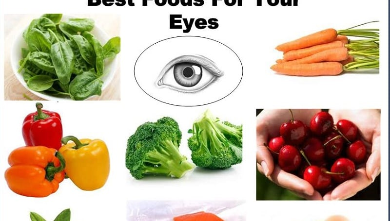 Foods That Protect You From Getting Low Pressur