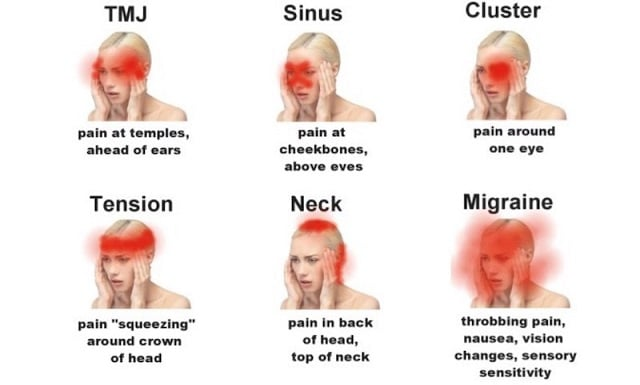 Learn To Recognize What Types Of Headaches Are Dangerous
